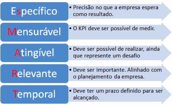 indicadores de rh_blog fortes