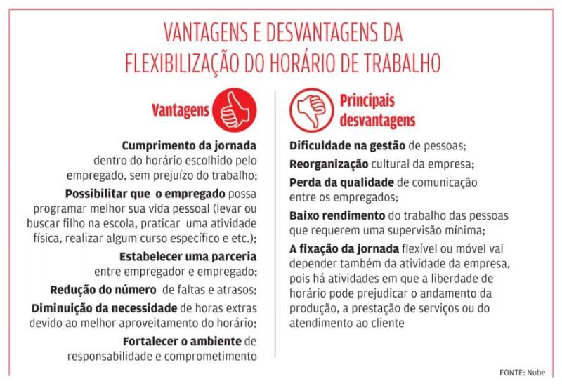 """Fortes Tecnologia em Pauta: """"Ambiente mais amigável e produtivo"""" (Jornal O Povo) 2"""