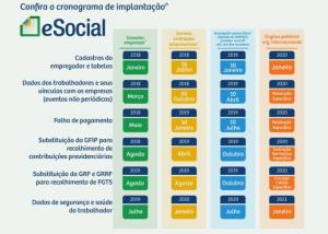 O eSocial vai acabar? Veja o que está acontecendo 1